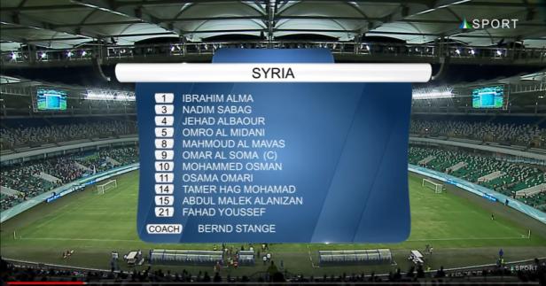 Skład Syrii