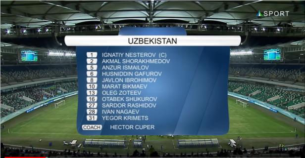 Skład Uzbeków