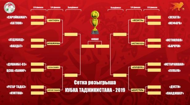 tajikistan-cup2019