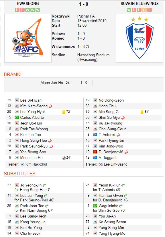 Hwaseong vs Suwon Bluwings 1.png