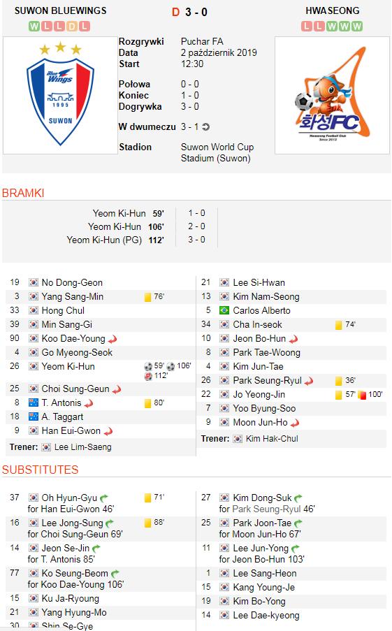 Hwaseong vs Suwon Bluwings 2.png