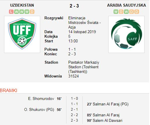Arabia vs Uzbekistan.png