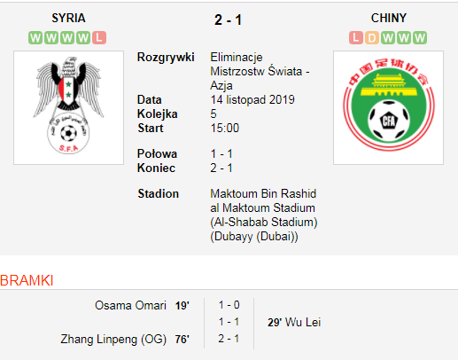 Chiny vs Syria.png