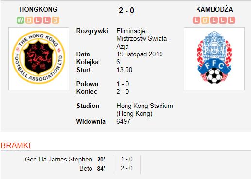 Hong Kong vs Kambodża.png