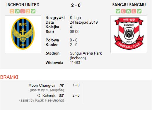 Incheon United vs Sangju Sangmu.png