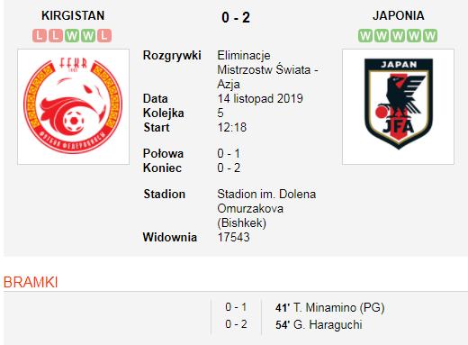 Kirgistan vs Japonia.png