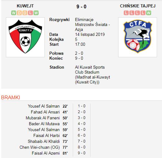 Kuwejt vs Chińskie Taipei.png