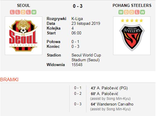 Pohang vs Seoul.png