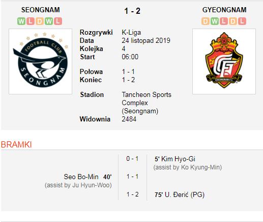Seongnam vs Gyeongnam FC.png