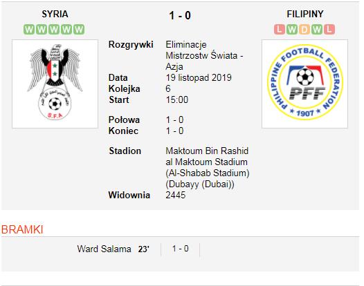 Syria vs Filipiny.png