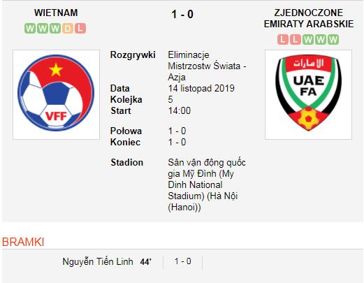 Wietnam vs ZEA.png