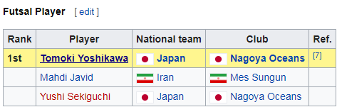 Futsal 2019.png