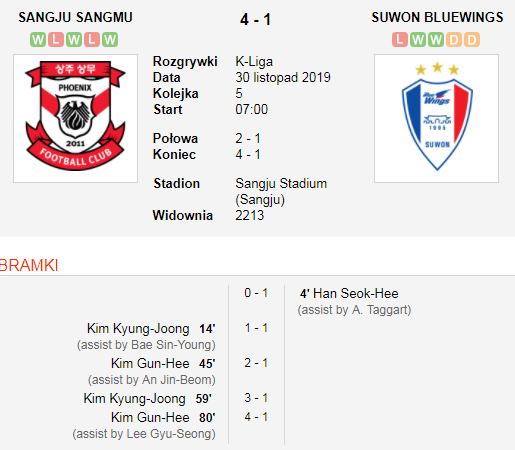 Sangju vs Suwon Bluewings.png