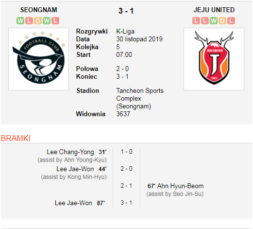 Seongnam vs Jeju United.png