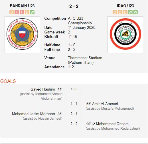 Bahrajn U23 vs Iraq.png