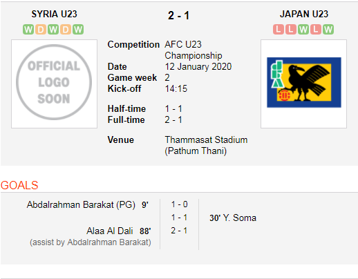 Japonia vs Syria.png