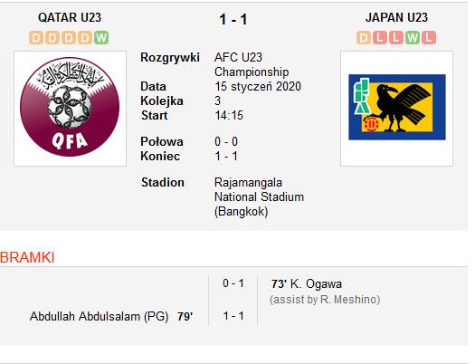 Katar vs Japonia