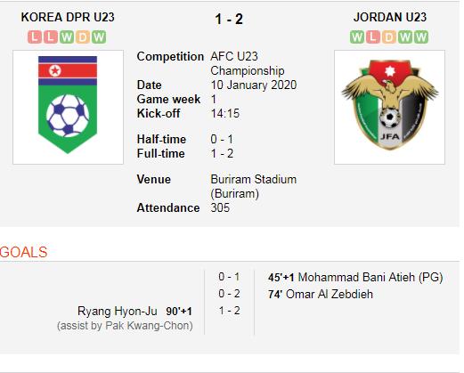 Korea Północna vs Jordania.png