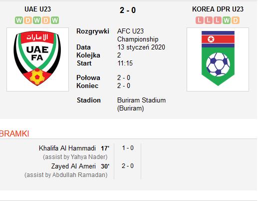 UAE FA vs Korea Północna
